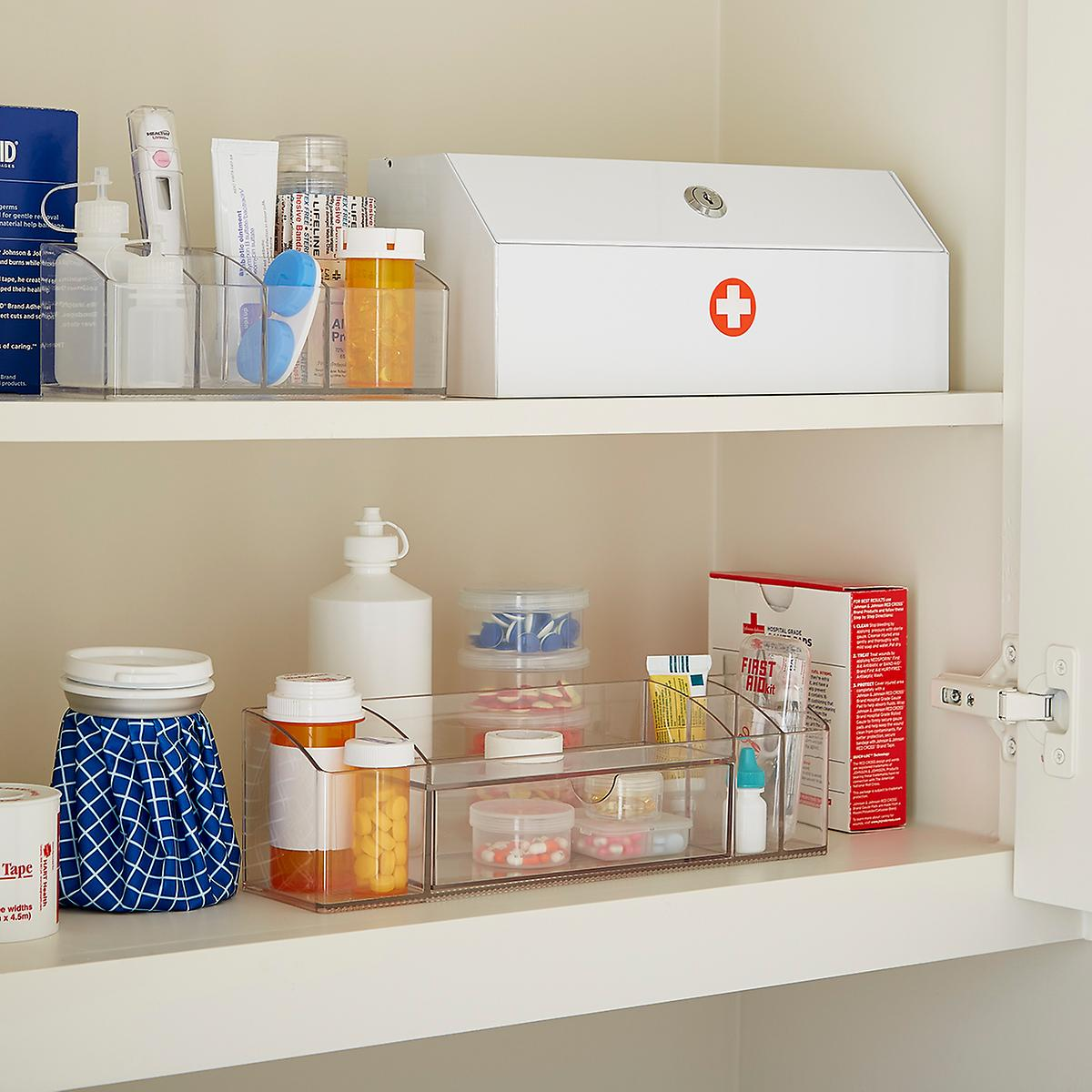 Medication Storage And Disposal Pharmacy Association Of